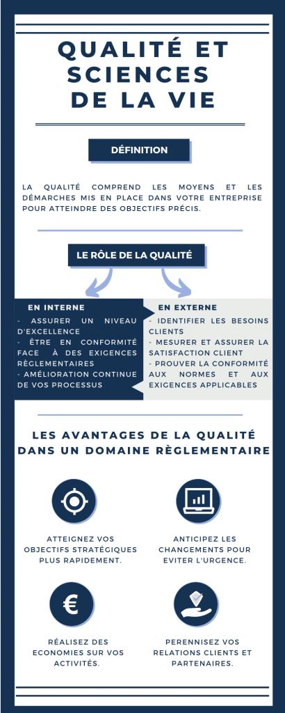 infographie sur la qualité