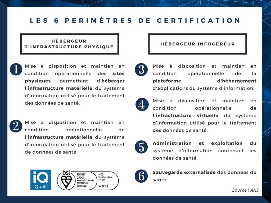 Tableau de certification HDS